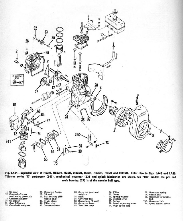 briggs and stratton racing parts